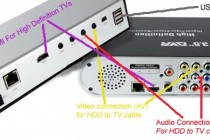 What Everybody Ought To Know About HDD Media Players