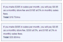 Shopping Cart Comparisons, Auctiva Commerce