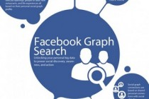 Facebook's Graph Search Is Here – Check Your Privacy Settings