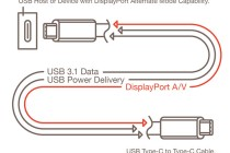 New USB Cables Will Carry Audio and Video