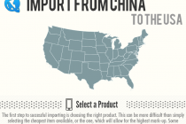 How To Import from China to the USA