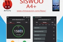 Siswoo A4+ AnTuTu Benchmark Test