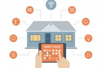 Houses Speak: What Does Your Smart Home Say About You?