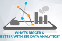 What's Bigger and Better with Big Data Analytics?