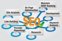 5 Key Points to Bear in Mind When Implementing Organic Search Engine Optimization on Your Website