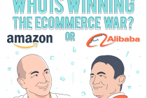 Amazon vs Alibaba – Who is Winning?